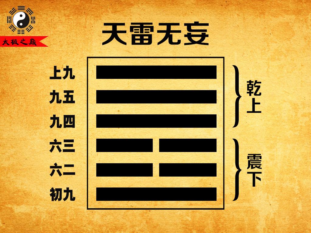 《易經》全文繁體版:第二十五卦_無妄:天雷無妄(震下乾上)