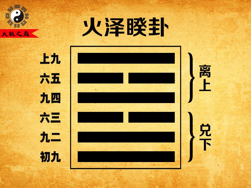 《易經》全文繁體版:第三十八卦_睽卦:火澤睽(兌下離上)