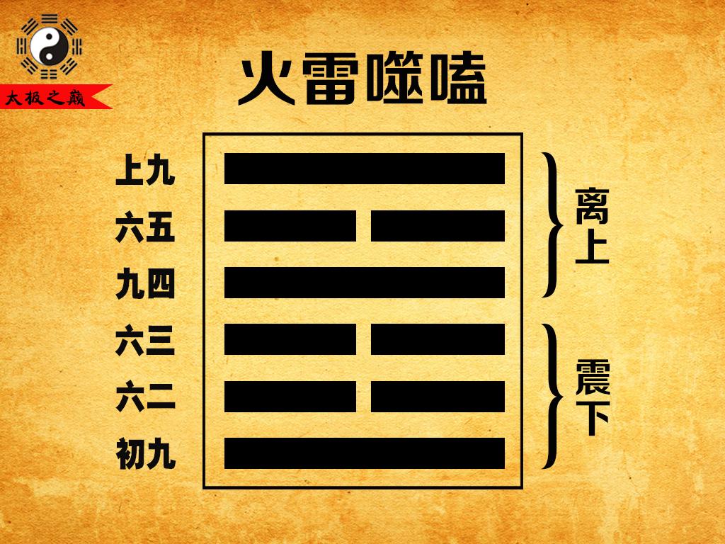 《易經》全文繁體版:第二十一卦_噬嗑:火雷噬嗑(震下離上)
