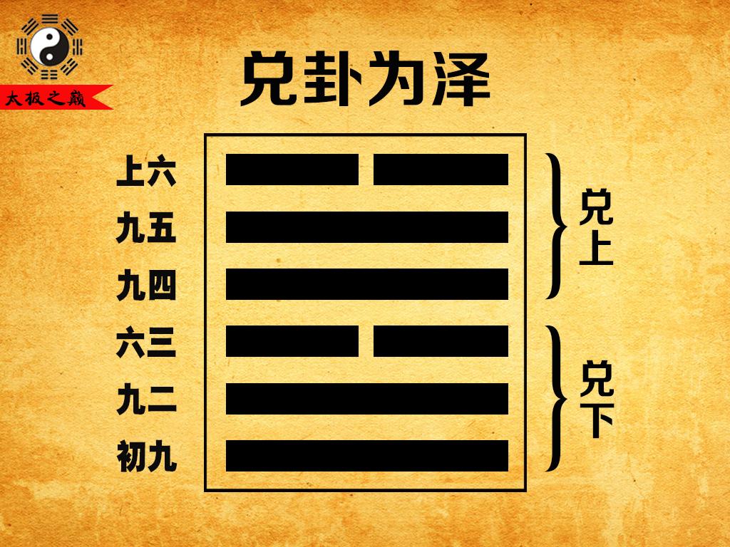58、第五十八卦兑宫(上世):兑卦为泽(兑上兑下)