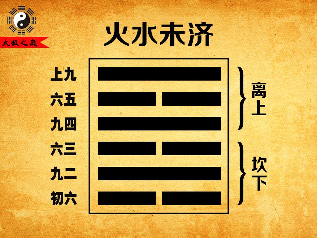 64、第六十四卦离宫(三世):火水未济(离上坎下)