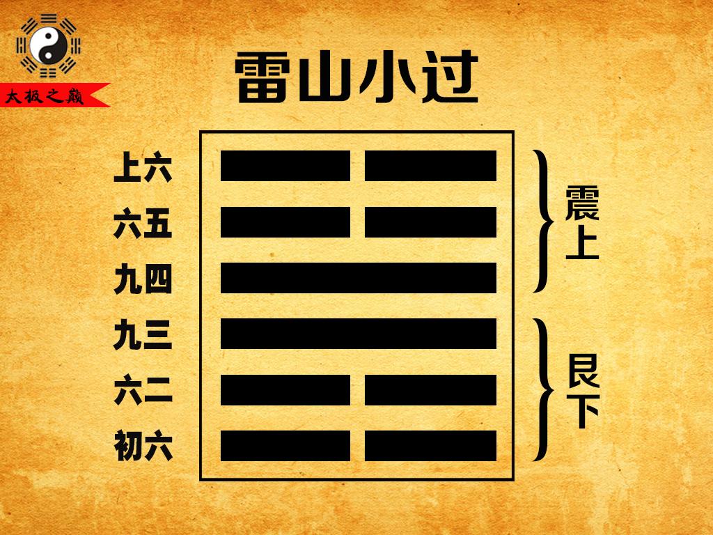 62、第六十二卦兑宫(游魂):雷山小过(震上艮下)