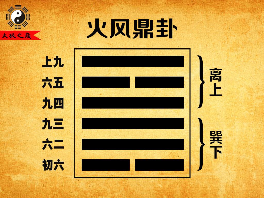 50、第五十卦离宫(二世):火风鼎卦(离上巽下)