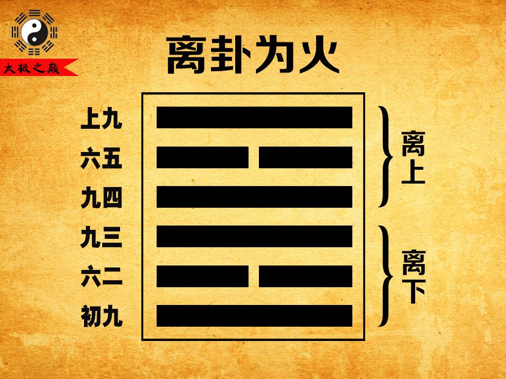 30、第三十卦离宫(上世):离卦为火(离上离下)